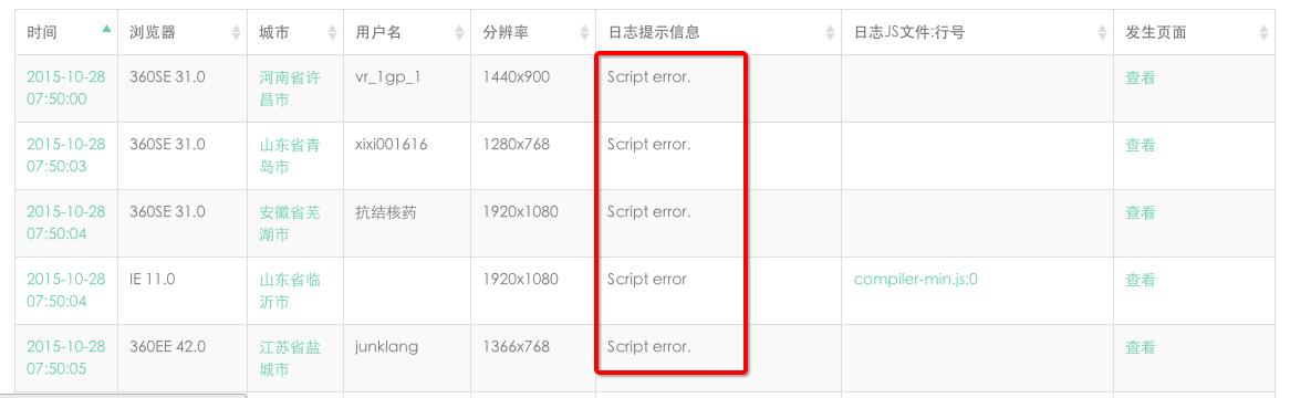 收集到的 script error